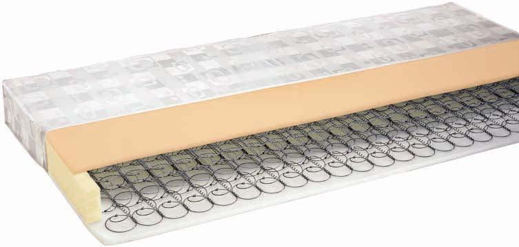 Materac sprężynowy Basic S15
