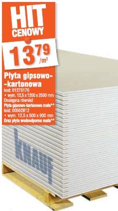 Płyta gipsowo-kartonowa