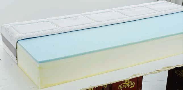 Materac piankowy Gold F110